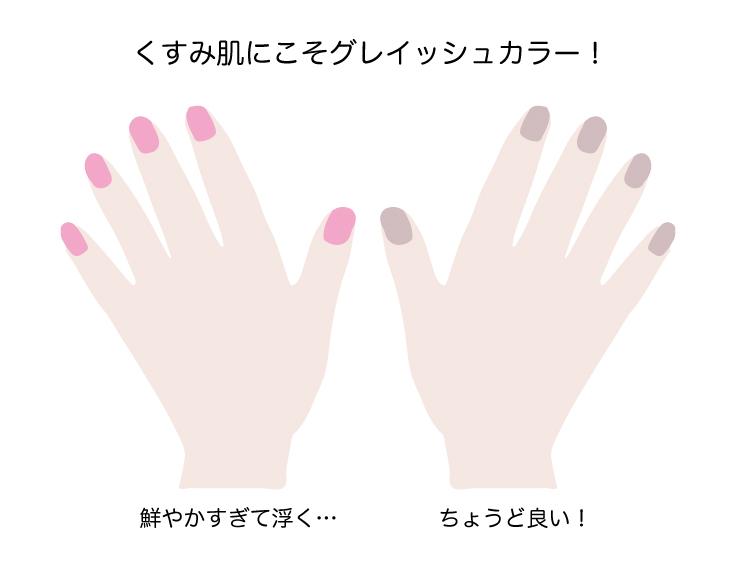 f:id:satouimoko:20180511140420j:plain