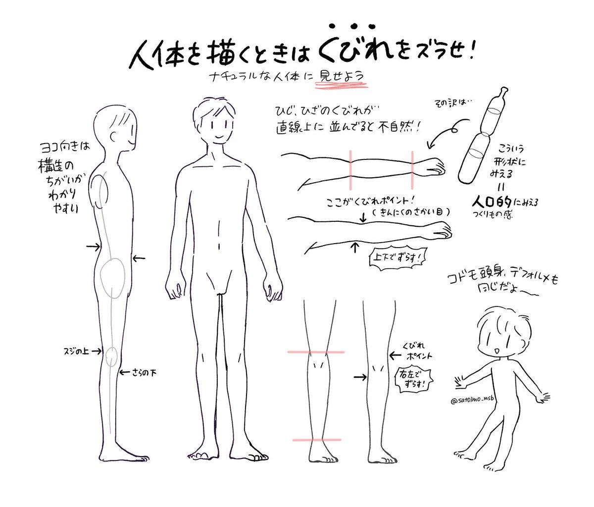 f:id:satouimoko:20180702132820j:plain