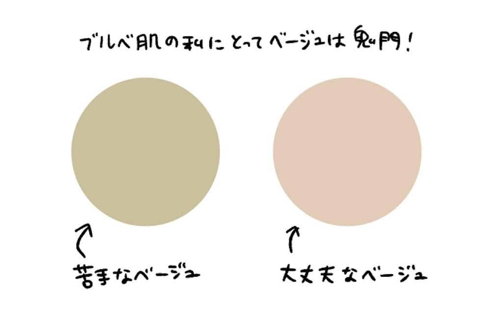 f:id:satouimoko:20180908044838j:image