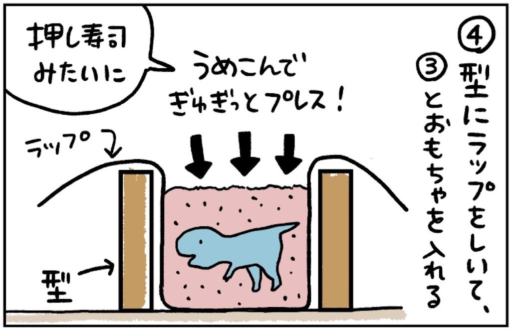 f:id:satouimoko:20190703233442j:image
