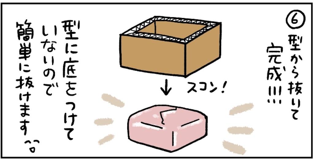 f:id:satouimoko:20190703233455j:image