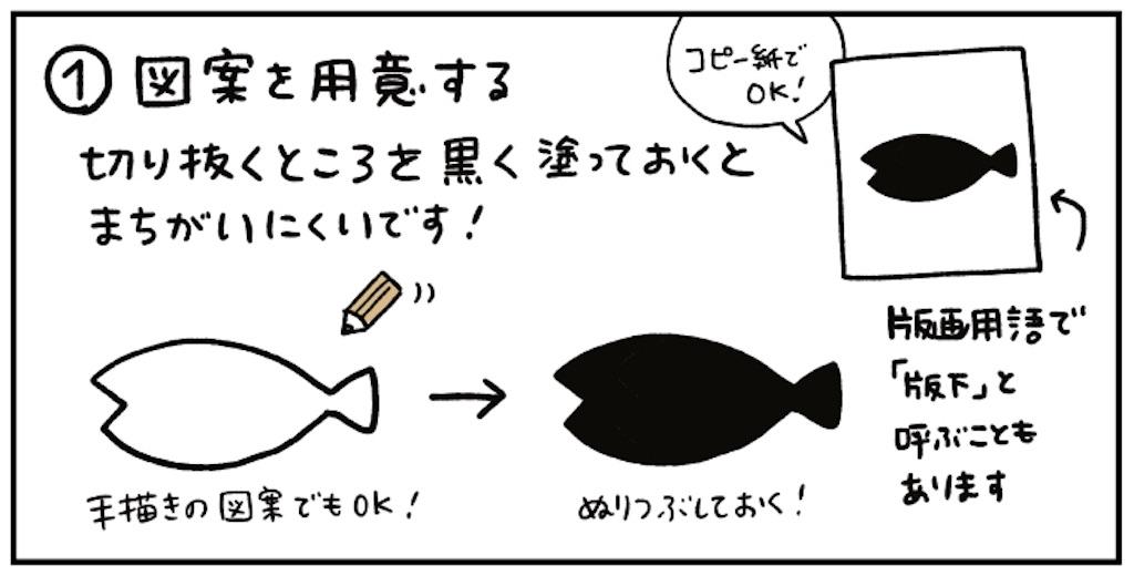 f:id:satouimoko:20190813002507j:image