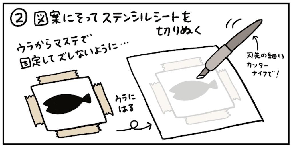 f:id:satouimoko:20190813002512j:image