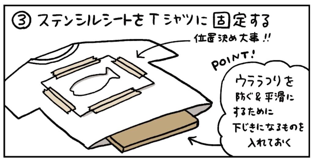 f:id:satouimoko:20190813002525j:image